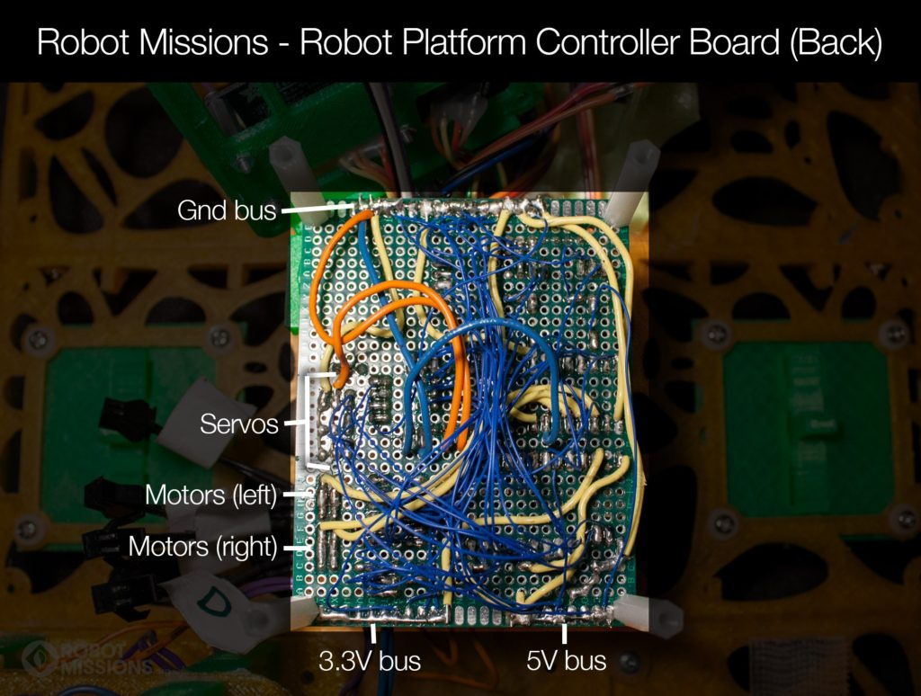 robot_electronics_back