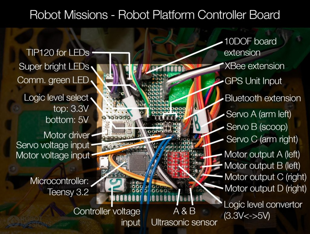 robot_electronics_front