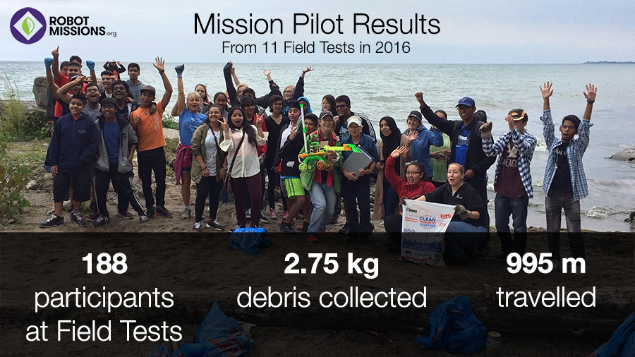 mission_pilot_results